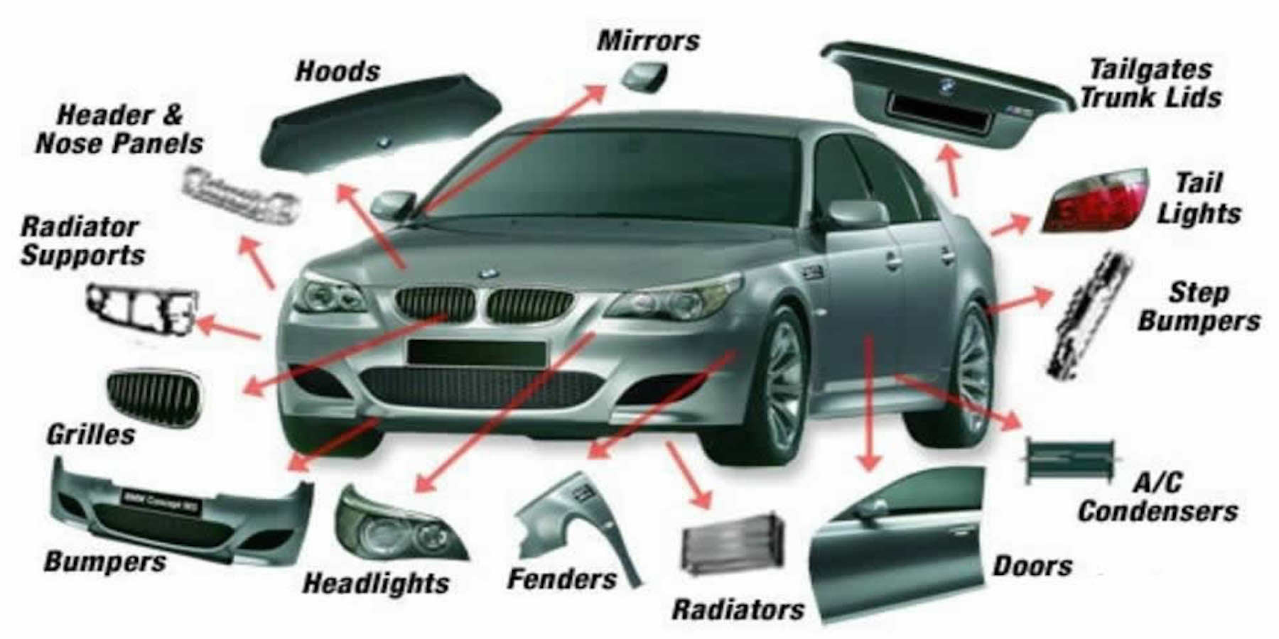 Auto Parts Exporters Shrih